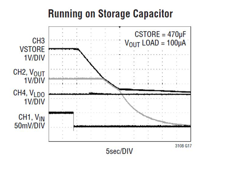 Running on Storage Capacitor